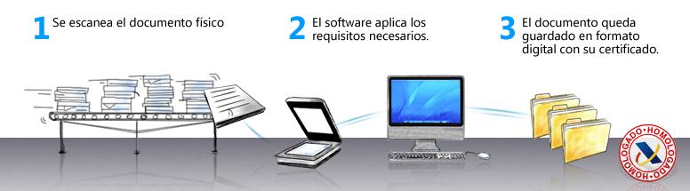 Digitalizacion_certificada_2